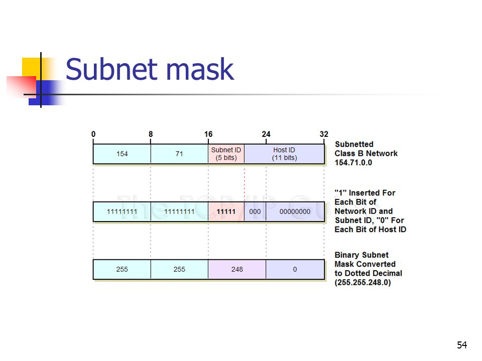 how to give ip address and subnet mask