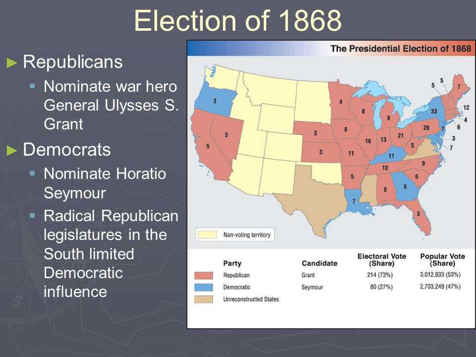 Unit VC AP United States History - ppt download