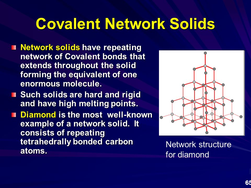 Covalent Solids Chemical Bonding IB To...