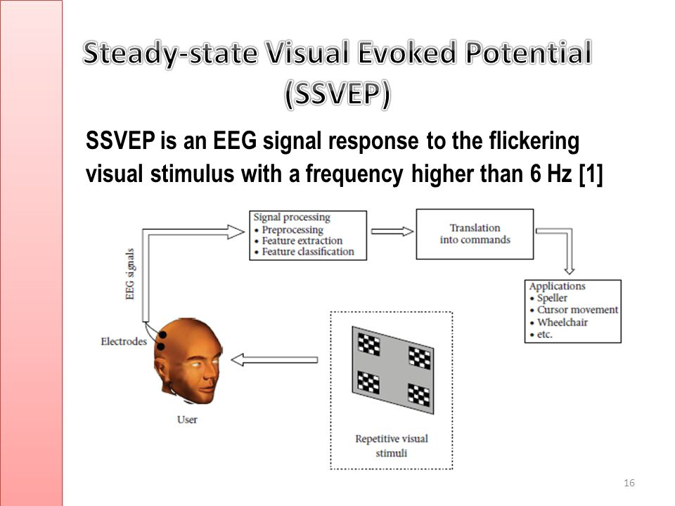 Outline Introduction Of Bci Eeg Signal Ssvep Bci System