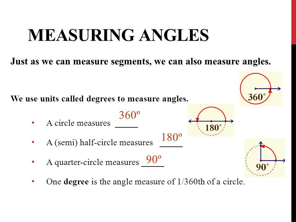 26 Degree Angle