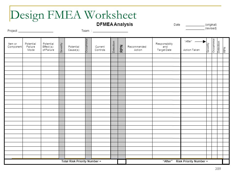 Outline Clinical Engineers Historical Human Factors Ergonomics – Fmea Worksheet