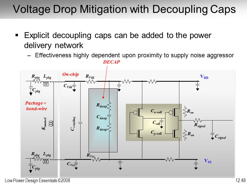 Low Power Design Methodologies and Flows - ppt video online download