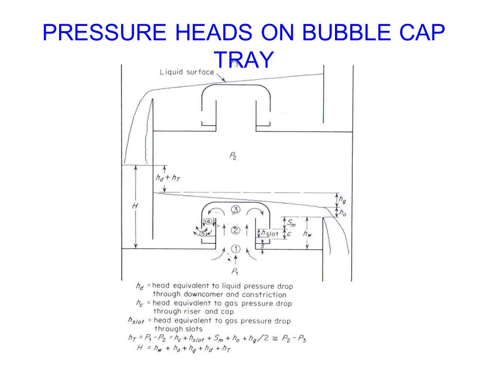 PRESSURE+HEADS+ON+BUBBLE+CAP+TRAY flow pattern a good length of liquid path a very long liquid ppt