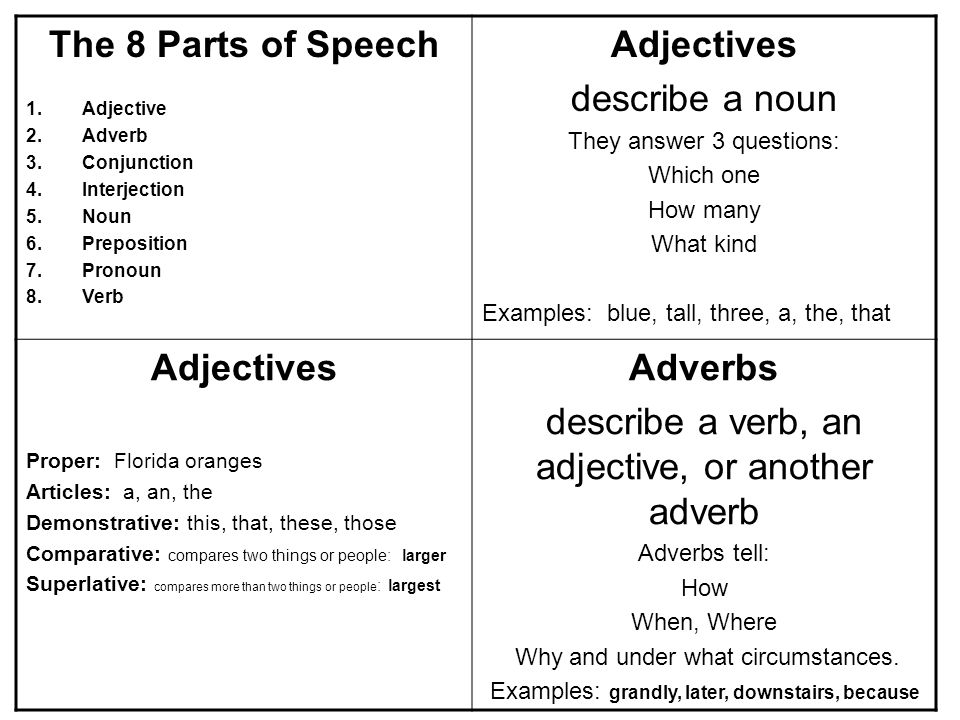 The 8 Parts of Speech Adjectives Adverbs