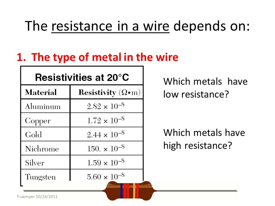 electrical opposition for a fabulous wire is based on in the particular wires