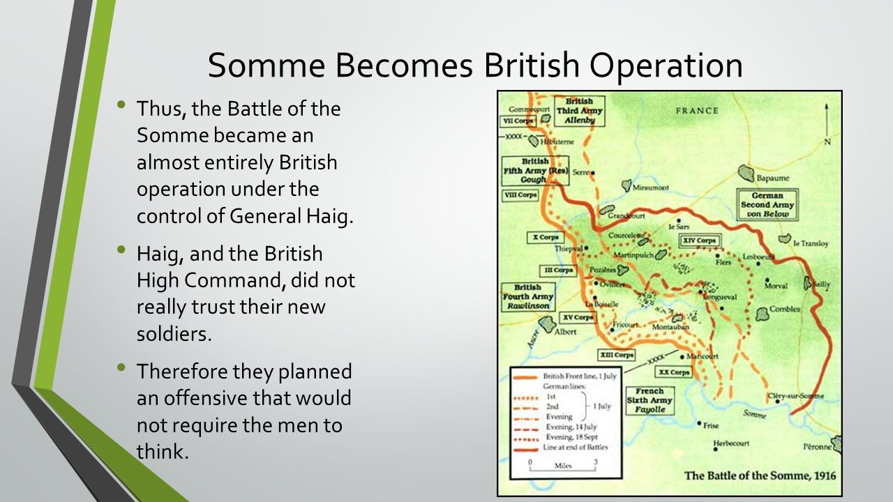 The French Army in the Battle of the Somme