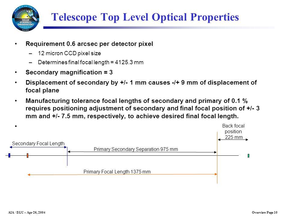 Telescope Top Level Optical Properties