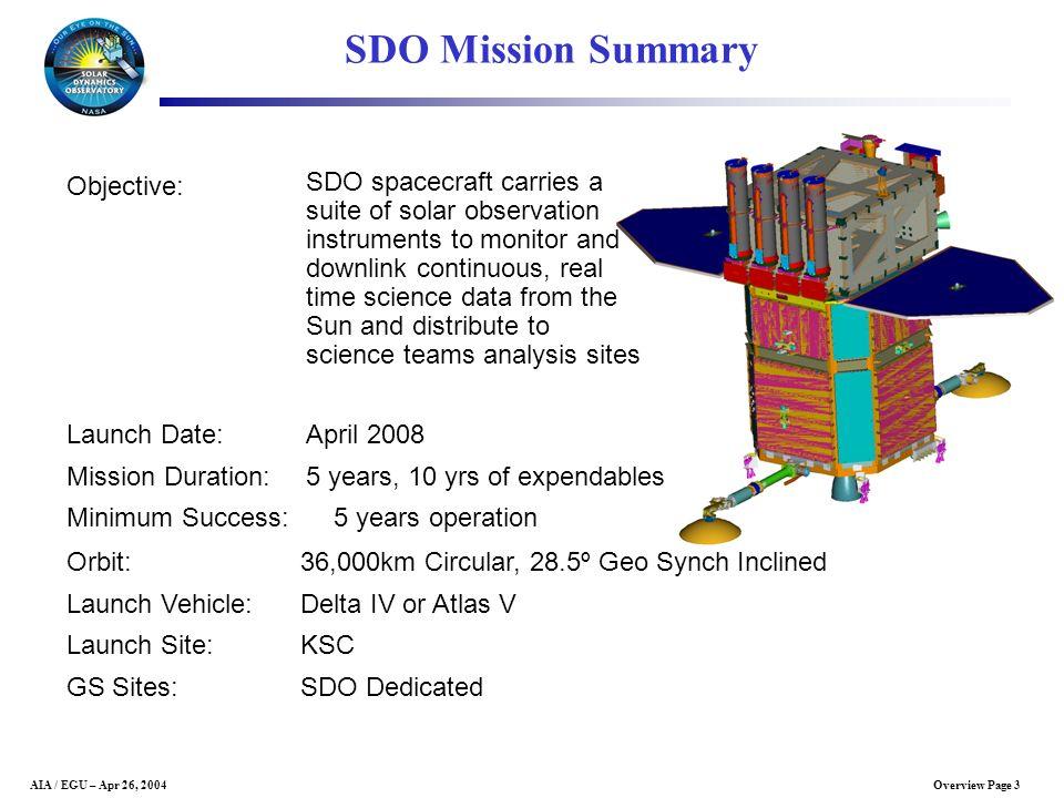 SDO Mission Summary Objective: