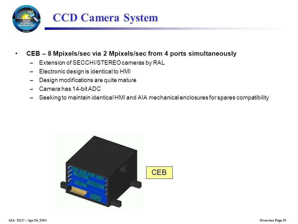 CCD Camera System CEB – 8 Mpixels/sec via 2 Mpixels/sec from 4 ports simultaneously. Extension of SECCHI/STEREO cameras by RAL.