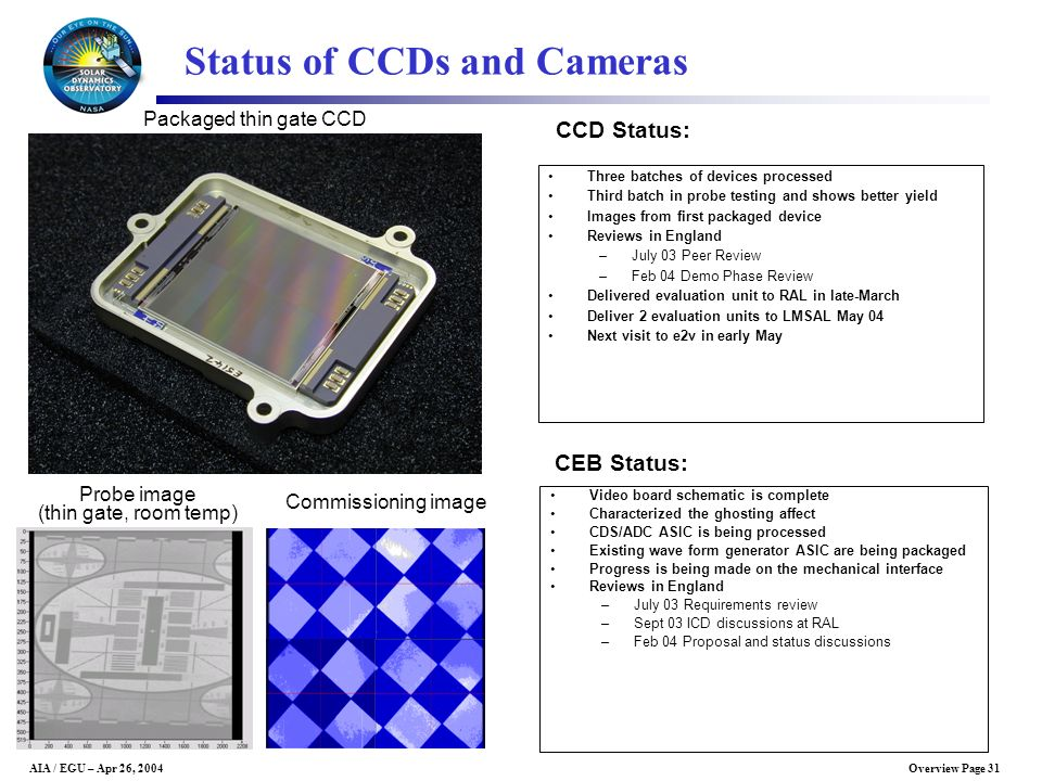 Status of CCDs and Cameras