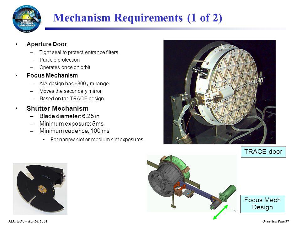 Mechanism Requirements (1 of 2)