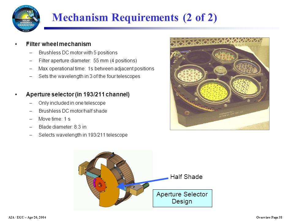 Mechanism Requirements (2 of 2)