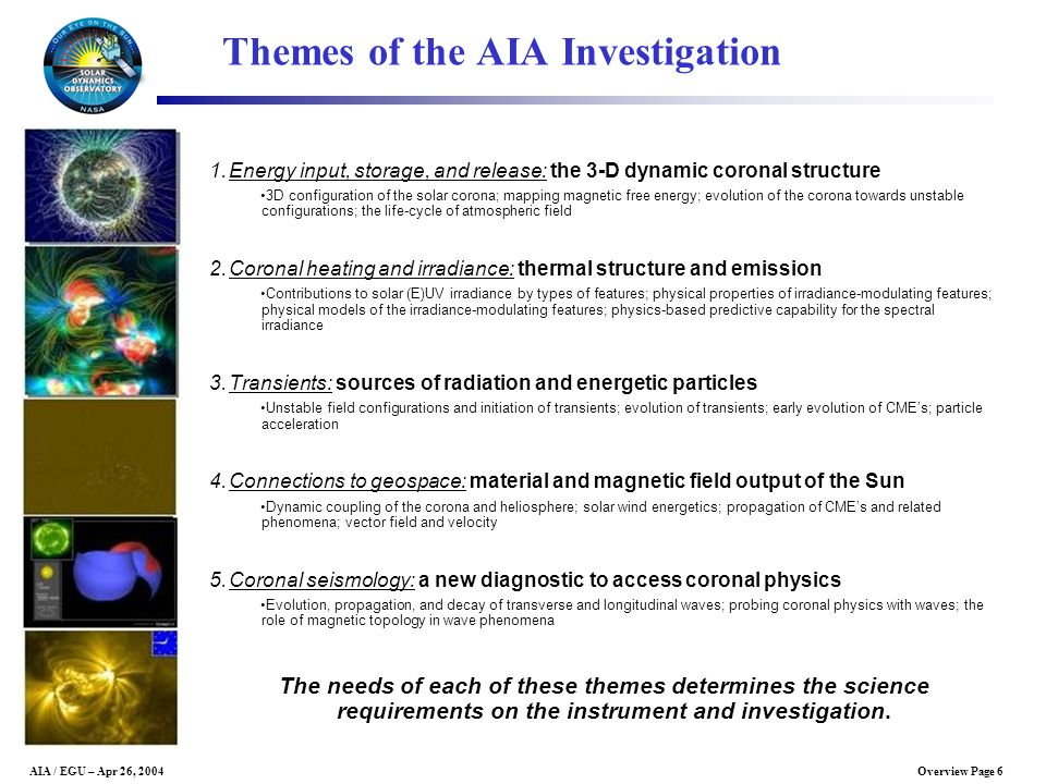 Themes of the AIA Investigation