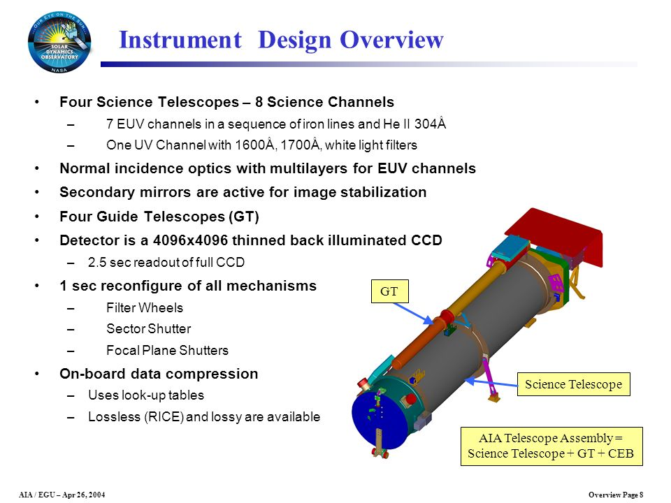 Instrument Design Overview