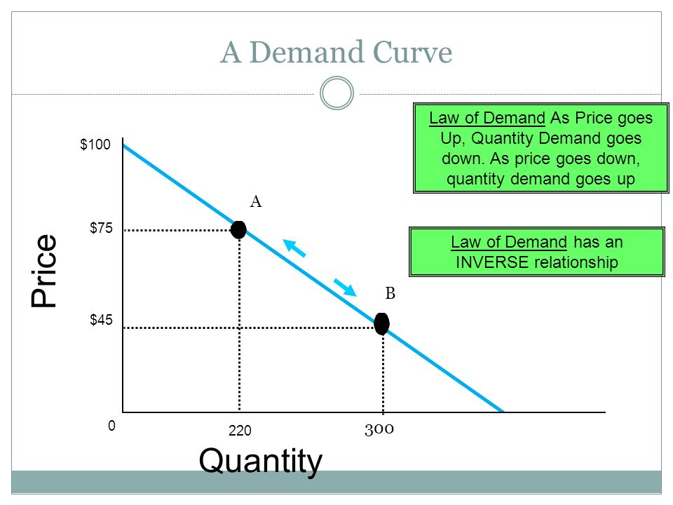 what are the factors that shift the demand curve for bananas Factors include: price, income, substitutes, quality, season, advertising  a shift  to the right in the demand curve can occur for a number of reasons:  is important  for goods in which branding is important, eg soft drinks but not for bananas.