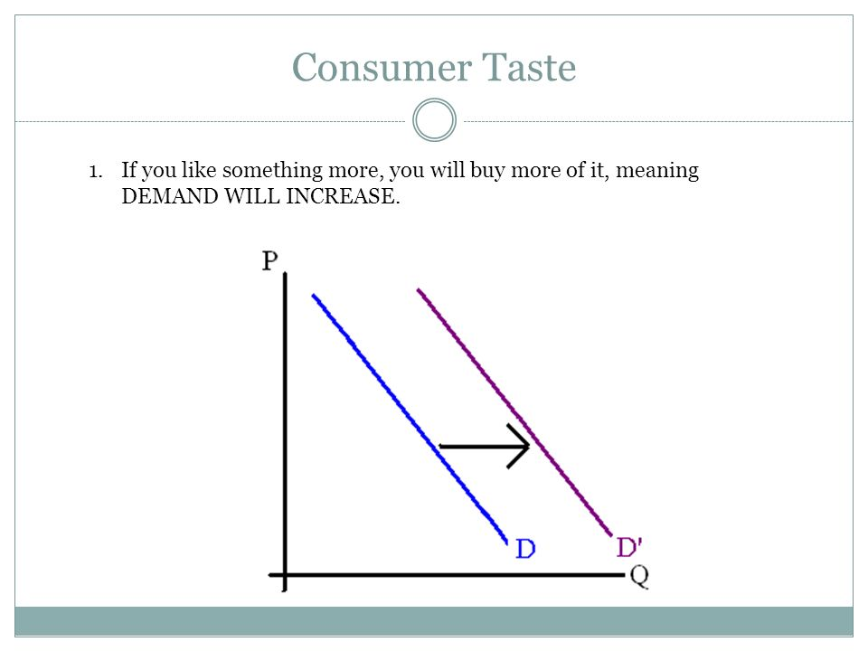 what are the factors that shift the demand curve for bananas Causes of shifts in labor demand curve the labor demand curve shows the value of the marginal product of labor as a function of quantity of labor hired using this fact, it can be seen that the  the intersections of the demand curves for the factors with the supply curves.