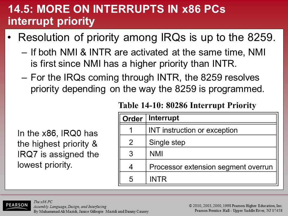 priority interrupt The interrupt priority level (ipl) is a part of the current system interrupt state, which indicates the interrupt requests that will currently be accepted.