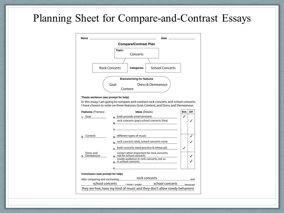 compare and contrast essay music As luck would have it, are a couple pointers and strategies which may help you to  get your compare and contrast essay written and ended off.