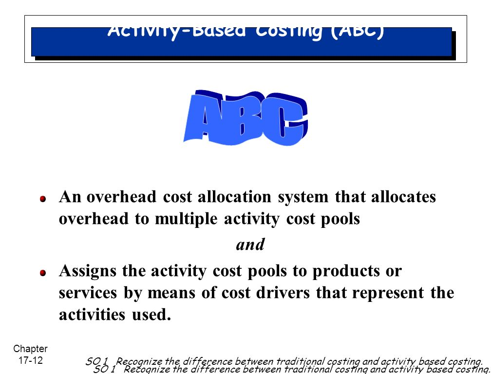 activity based costing 12 In the classroom, activity-based costing looks like a great way to manage a company's limited resources but many managers who have tried to implement abc in their organizations on any.
