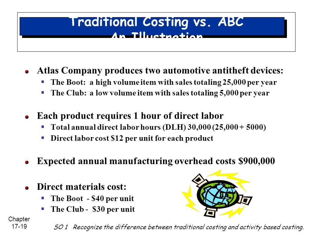abc vs traditional method Activity based costing costing vs traditional costing in the field of accounting, activity-based costing and traditional costing are two different methods for allocating indirect costs to products both methods estimate overhead costs related to production and then assign these costs to products based on a cost-driver rate the differences are in the accuracy and complexity of the two methods.