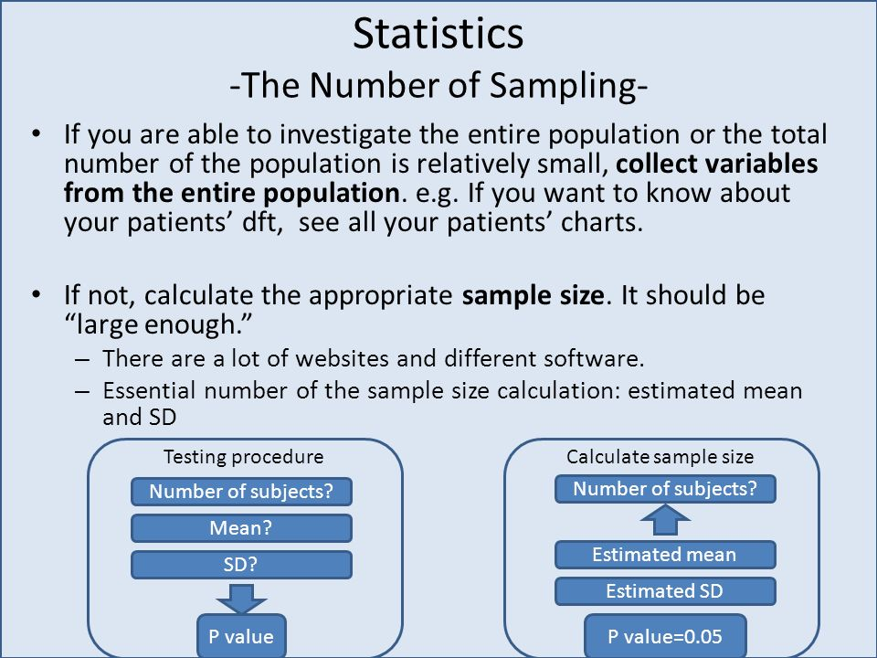 how to know how large a popuation yo sample