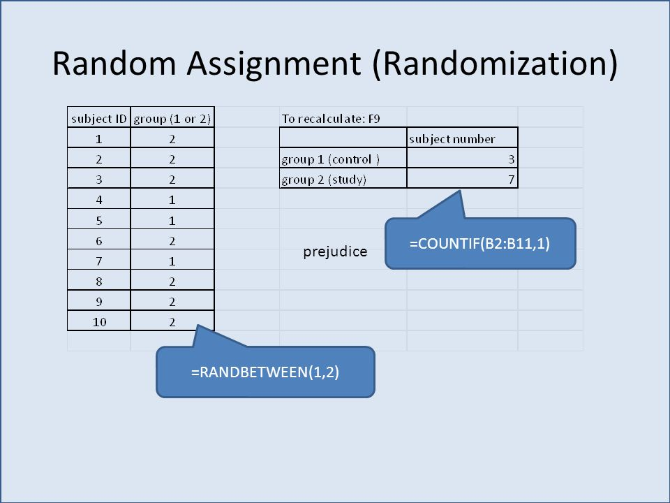random assignments We address a standard random assignment problem (bogomolnaia and moulin ( 2001)) and search forsd-strategy-proof, sd-efficient and sd-envy-free or.