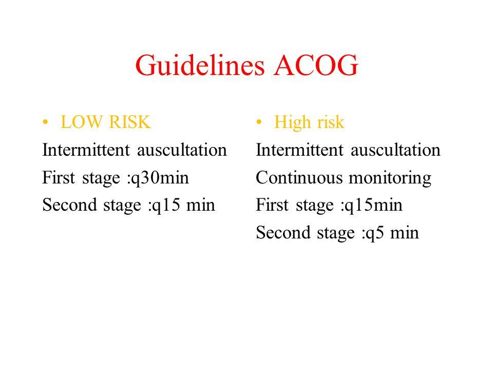 Acog dating criteria in Melbourne
