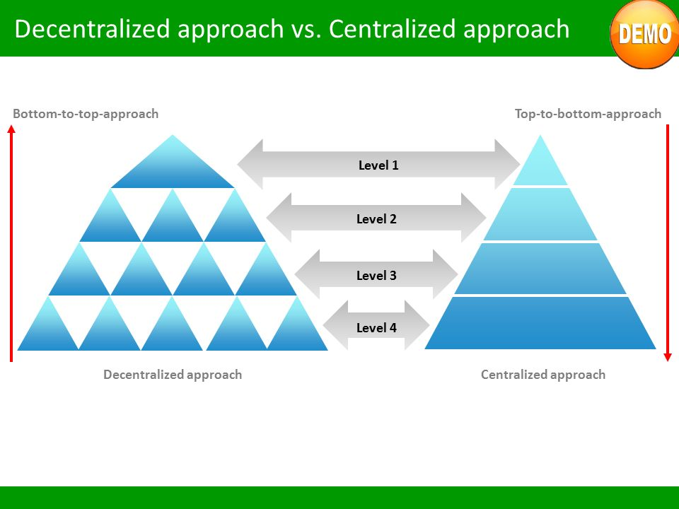Decentralized approach vs. Centralized approach