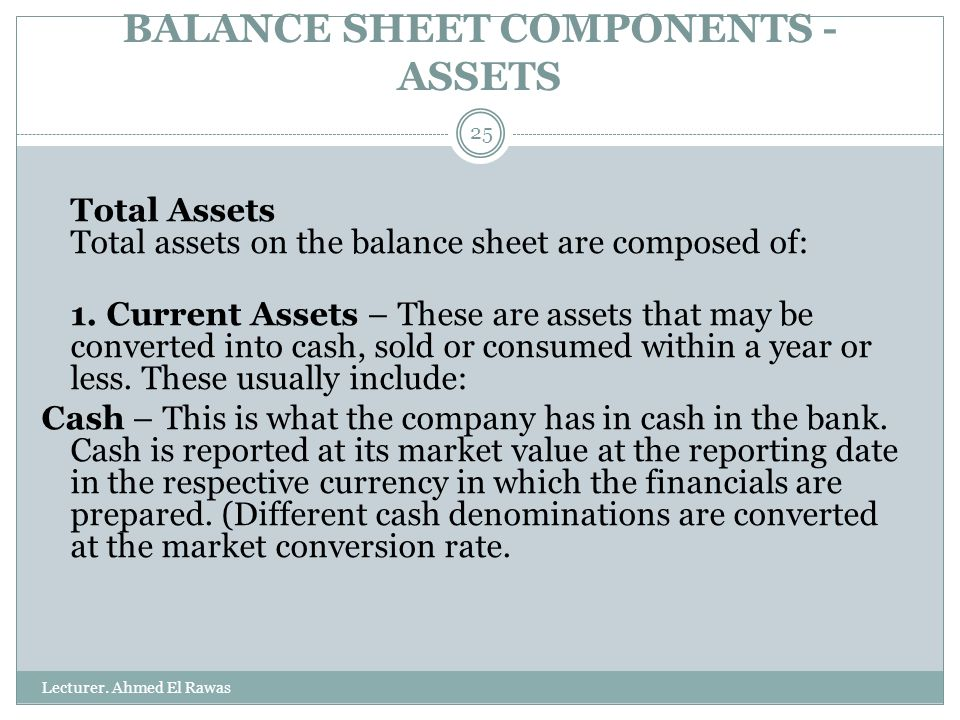 Financial feasibility study ppt download – Components of Balance Sheet