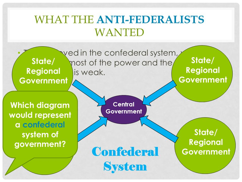system of government