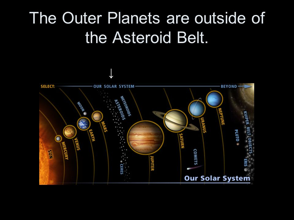 our order of planets with asteroid belt - photo #20