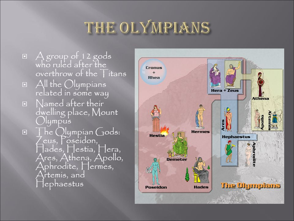 The olympians A group of 12 gods who ruled after the overthrow of the Titans. All the Olympians related in some way.