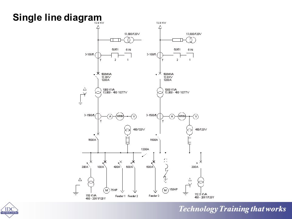 single line diagram online single line diagram single dwelling practical electrical engineering basics - ppt video online ...