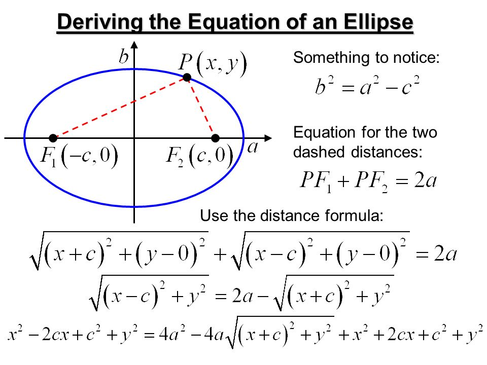 Ellipses On to Sec 82a ppt download – Ellipses Worksheet