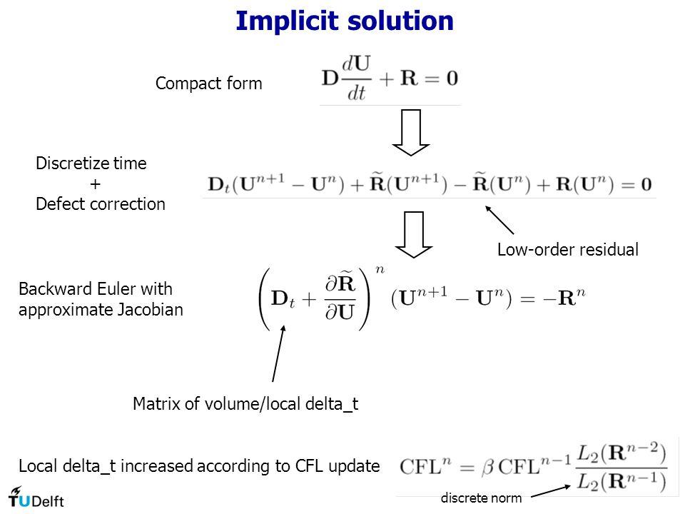 Statistical Methods for