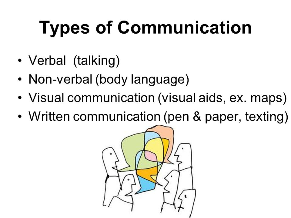 Types of non verbal communication essay