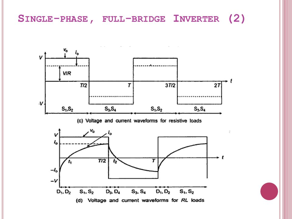 Single Phase Inverter : Inverters reference power electronics ch m s jamil