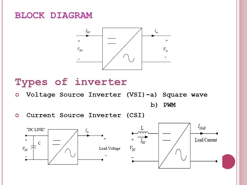 Inverters reference 1 power electronics ch 8 ms jamil asghar 3 types of inverter block diagram ccuart Images