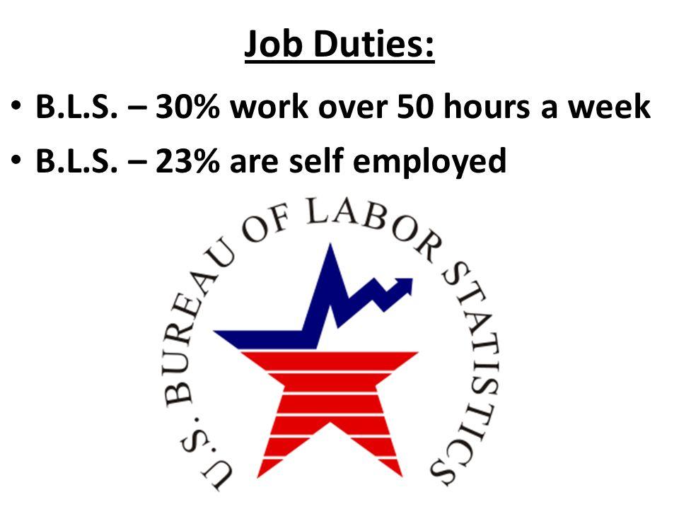 50 hour work week dating