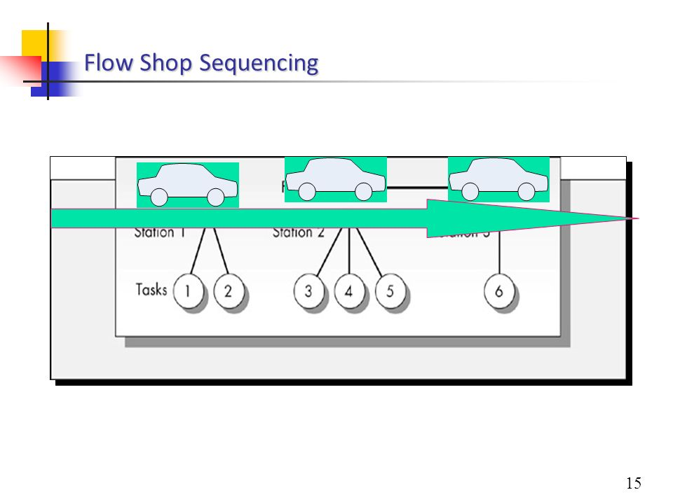 Lot streaming in hybrid flow shop scheduling