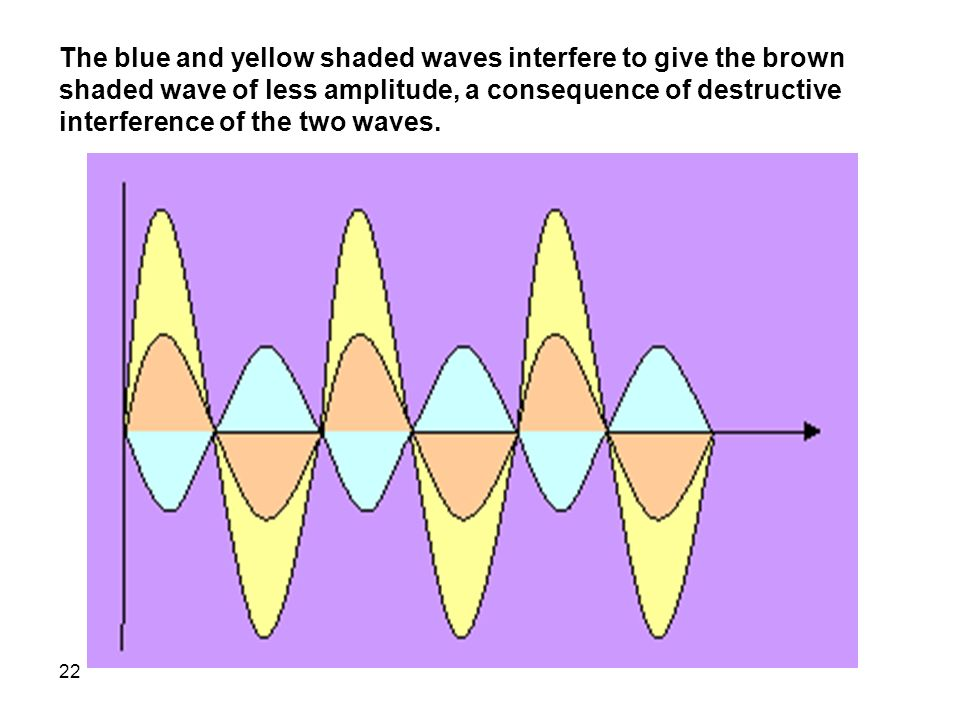 General Properties of Electromagnetic Radiation - ppt video online ...