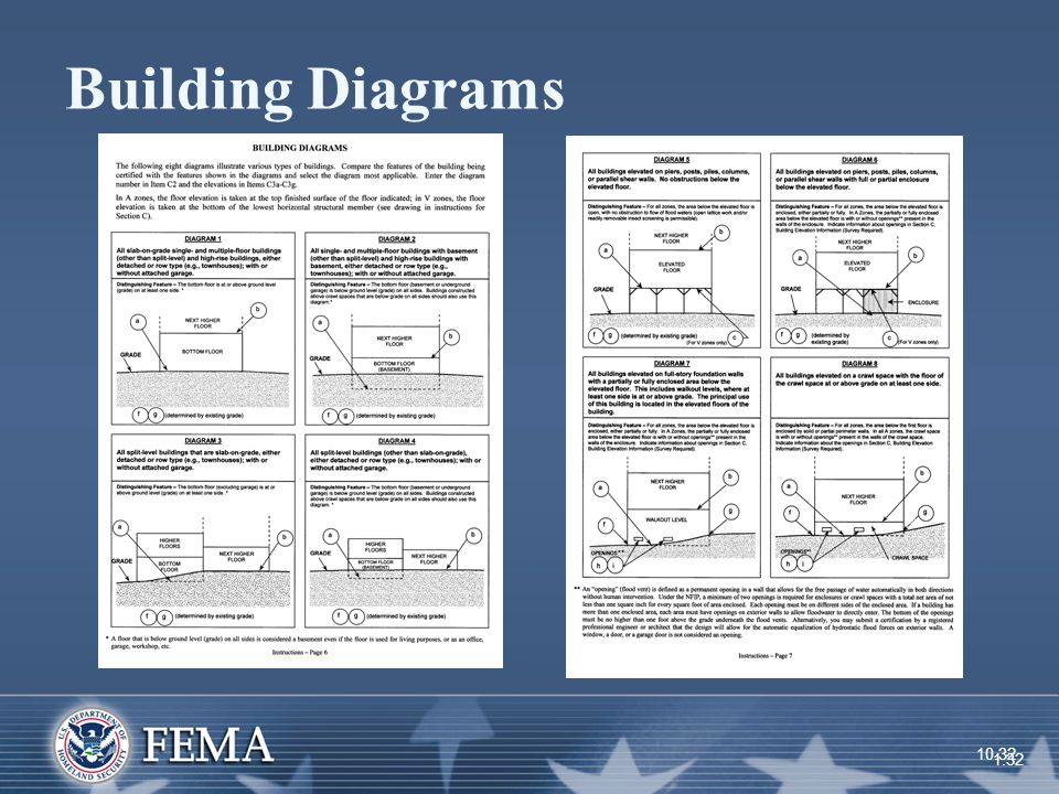 Flood Elevation Certificate Building Diagrams Wiring Source
