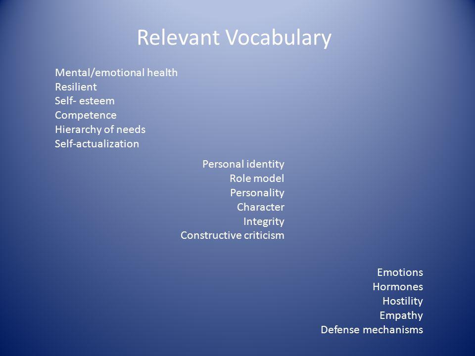 Relevant Vocabulary Mental/emotional health Resilient Self- esteem