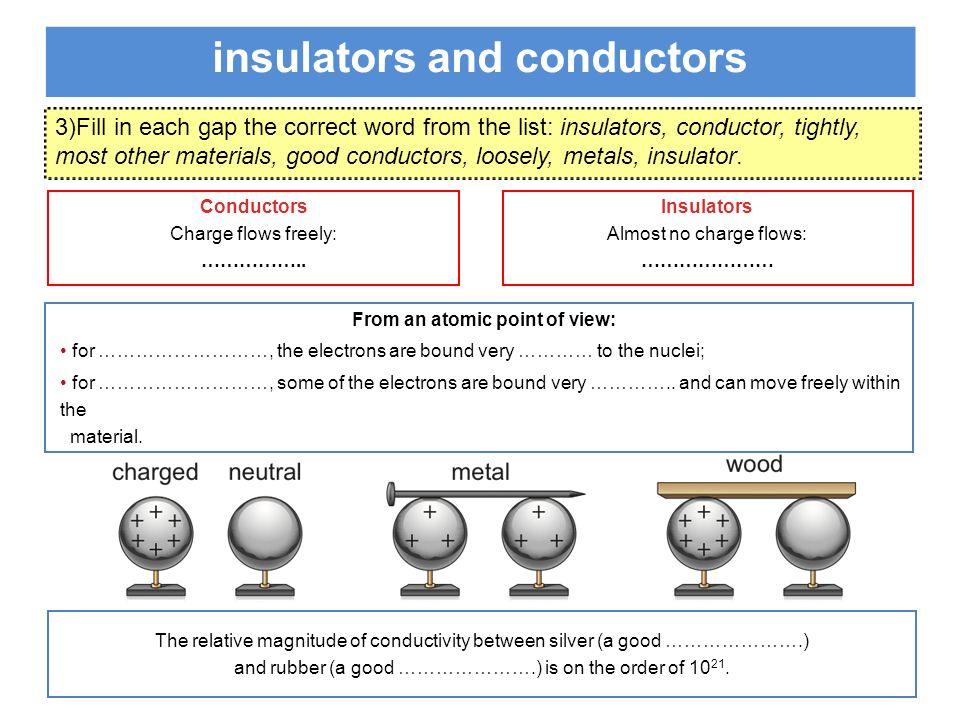 Metodi di elettrizzazione a confronto - ppt download