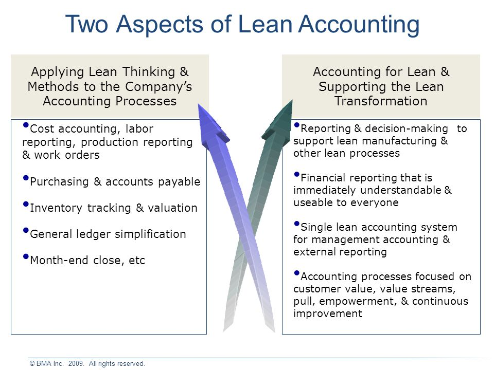 lean accounting When implementing lean practices, standard cost accounting stands in the way.
