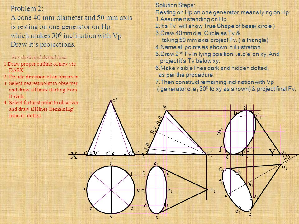 Drawing Lines To Nearest Mm : What will be given in the problem ppt download