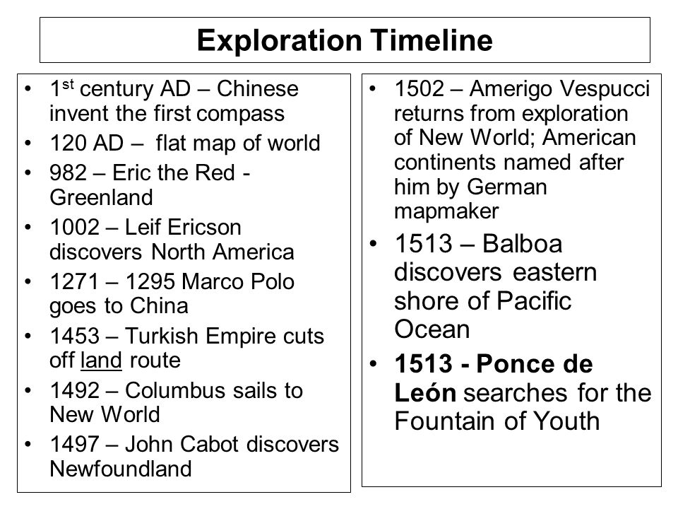 Colonialism Timeline (Per2, 4) Create a timeline with the following  information: Beginning