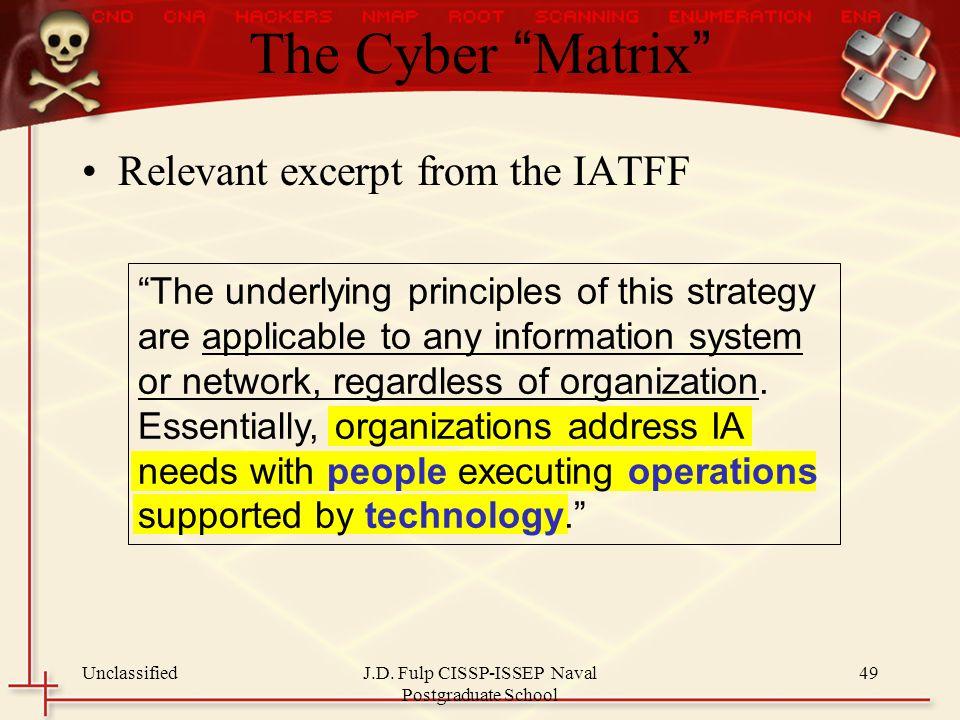 cyber matrix solutions