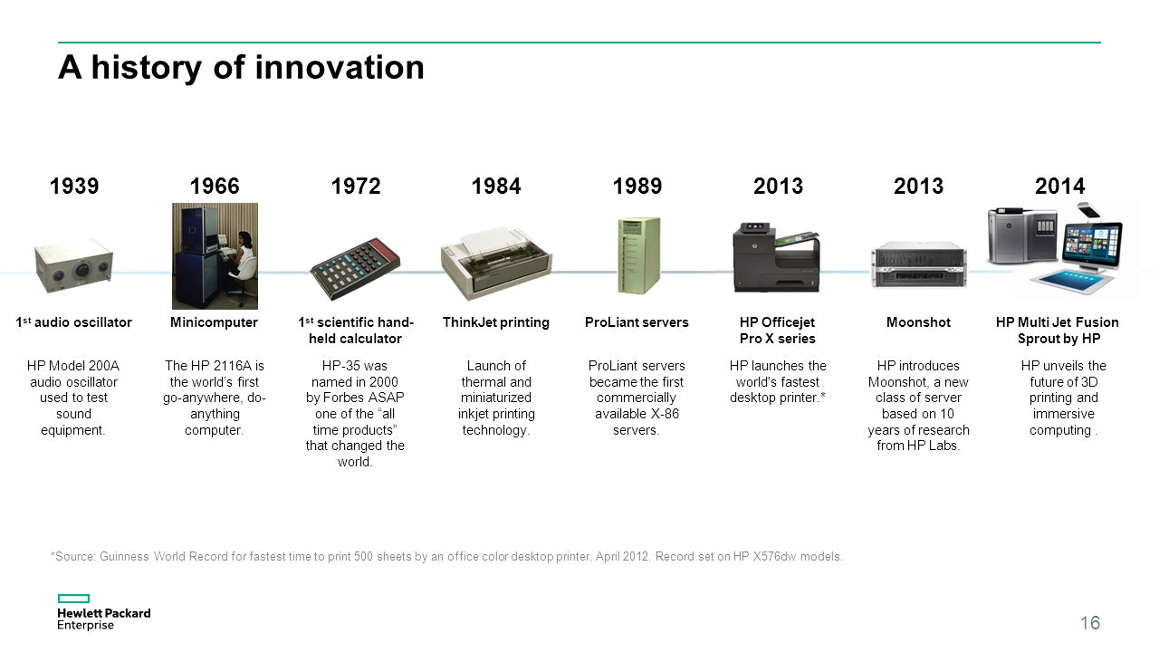 the history of computer innovations in the us Ten inventions that inadvertently transformed warfare some of the most pivotal battlefield innovations throughout history began as peacetime inventions.